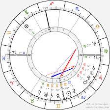 Paul Mccartney Birth Chart Paul Mccartney Birth Chart Horoscope Date Of Birth Astro