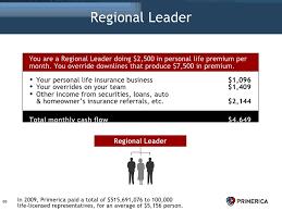 Primerica Life Insurance Quote Delectable Primerica Presentation
