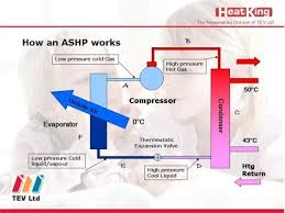 air source heat pump diagram car fuse box and wiring diagram images an introduction to air source heat pumps