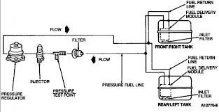 wiring diagram as well 1979 ford f 350 fuel tank diagram on 1990 1981 ford f350 fuel system diagram data diagram schematic 1990 ford f250 fuel line diagram wiring