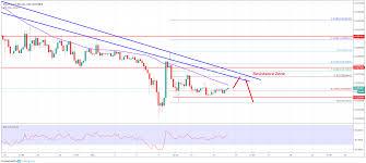 Eth Btc Analysis Ethereum Price Facing Uphill Task Vs