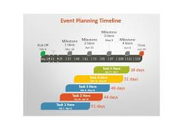 events timeline template 30 timeline templates excel power point word template lab