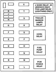 ford f 150 1992 1997 fuse box diagram auto genius ford f 150 1992 1997 fuse box diagram