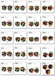 Rubik's Cube Pattern To Solve Custom Membuat Pola Kubus Rubik Yang Keren Cubeing Pinterest Cube