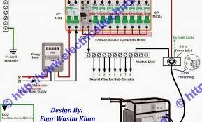 simple bmw business cd wiring diagram e39 bmw business cd wiring bmw e39 business cd wiring diagram at Bmw Business Cd Wiring Diagram