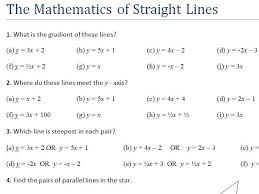straight lines y mx c real life graphs by ukmaths teaching resources tes