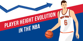 67 Years Of Height Evolution In The Nba In Depth Research