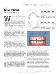 Tooth Chart For Losing Teeth Baby Tooth Loss Chart Templates At Allbusinesstemplates Com