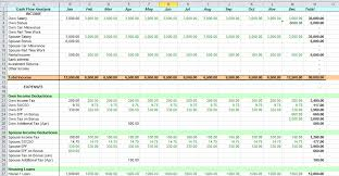 Cash Flow Excel Template Sean Excel Blog Yearly Personal Cash Flow In Excel