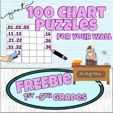 Free Giant Wall Size Blank Hundred Chart 120 Charts Hundredths Math Decor