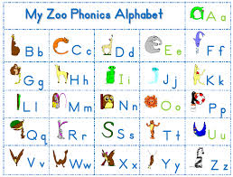 © contributed by leanne guenther. Zoo Phonics Mrs Lacher S Class