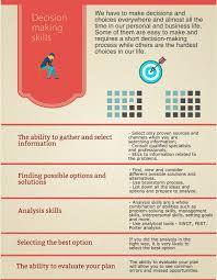decision making skills list tools definition