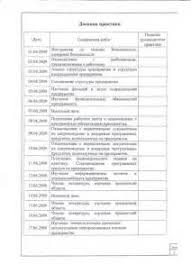 Введение для отчета по производственной практике бухгалтера вы нашли Содержание введение 2 отчет по производственной практике в ооо