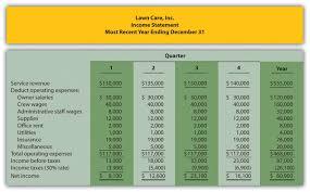 Farm Bookkeeping Spreadsheet Farm Bookkeeping Spreadsheet Laobing Kaisuo
