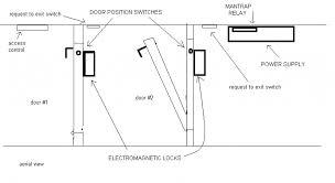 turnstar wiring diagram 23 wiring diagram images wiring diagrams 574694 f1024 man trap wiring diagram led circuit diagrams pinout diagrams turnstar wiring diagram at cita