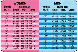 Height Weight Chart A Healthy Mind Leads To A Healthy Body