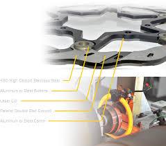 <b>Brake</b> Rotors | Performance <b>motorcycle</b> braking systems for street ...
