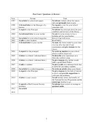 draft essay swot analysis draft essay writing help an striking educational