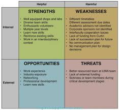 Free Download Business Plan Sample Restaurant Swot Analysis ...