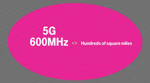 Wireless Spectrum Chart Holdings By Carrier T Mobile Brings 5g To 600mhz Spectrum Paving Way For
