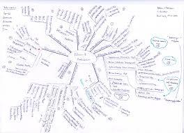 Phw Zusammenfassungen Vwl Marketing Fibu Bebu Recht Projekt
