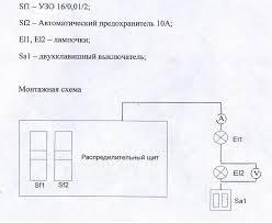 Комплект контрольно оценочных средств по профессиональному модулю  hello html m1f37a266 png hello html m78b1dee5 png