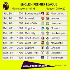 English Premier League Fixture - Matchweek 11/38 Season 2019/20 | Soccer  predictions, Premier league fixtures, Football predictions
