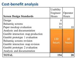 recommendations 40 usability engineer
