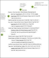 11 12 Mla Works Cited Examples Lasweetvida Com