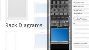 how to add a rack diagram to a ms word document using conceptdraw    rack  rack mount  rack solutions  server rack