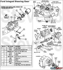 1983 ford bronco diagrams picture supermotors ford excursion steering diagram ford bronco steering diagram