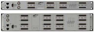 <b>NK</b>-A-HQ Series | Stereo <b>Analog</b> Audio Router Series | Ross Video