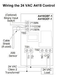 johnson controls wiring diagrams wiring diagram structure johnson controls wiring diagrams wiring diagram johnson controls vma1630 wiring diagram johnson controls wiring diagrams