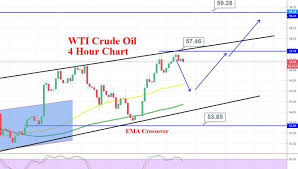 Eia Oil Inventory Chart Crude Oil Steady Below 57 45 Traders Await Eia Inventory