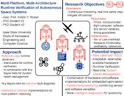 awards laboratory for temporal logic kyr revisedoverviewchart
