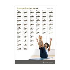 Pilates Reformer Workout Chart Shop Exercise Wall Charts Merrithew