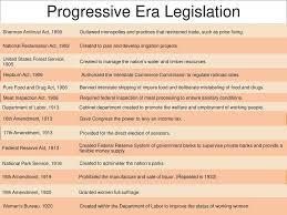 Progressive Legislation Chart Answers 1st Test Wrap Up There Their Theyre Which Words To