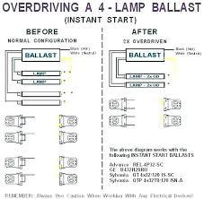 instant start ballast wiring diagram wiring diagram perf ce