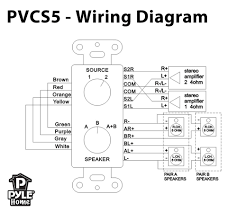amazon com pyle home pvcs5 in wall a b speaker source switch click here for a larger image