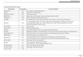2012 vw jetta fuse box diagram data wiring diagrams \u2022 vw fuse box diagram 2012 vw jetta fuse box diagram unique volkswagen fuse box diagram rh kmestc com 2012 volkswagen