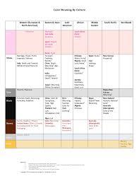 Japanese Color Symbolism Chart Color Chart