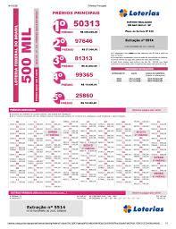 Resultado da Loteria Federal 5514-0 deste sábado dia 14/11/20 - VenutoBR