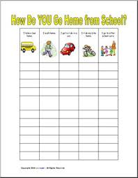 How We Get Home Chart How Do You Go Home From School Chart 2 Graph Abcteach