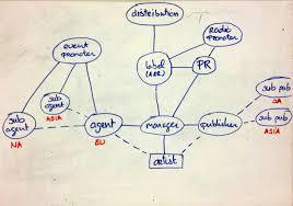 Technology Job Description Java Cv Resume Job Applications