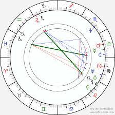 Elizabeth Daily Birth Chart Horoscope Date Of Birth Astro
