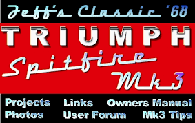 jeff s classic 67 triumph spitfire mk3 site the triumph jeff s classic 67 triumph spitfire mk3 site
