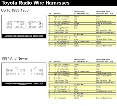 excellent toyota tundra trailer wiring harness diagram ideas 2010 toyota corolla stereo wiring diagram excellent toyota tundra trailer wiring harness diagram ideas
