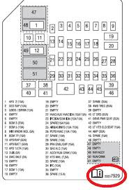 2014 chevrolet fuse box wiring diagram rows
