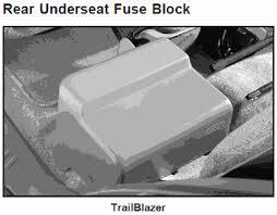 solved 2004 trailblazer fuse box picture fixya Rear Fuse Box Diagram For A 2004 Chevy Trailblazer Rear Fuse Box Diagram For A 2004 Chevy Trailblazer #34 2006 Trailblazer Fuse Box Location