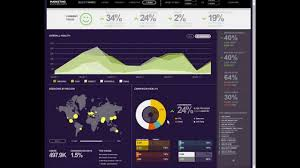 Getting Started With The Jquery Marketing Dashboard